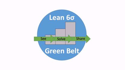 Picture of Lean Six Sigma Green Belt Certificate Program (Macon)